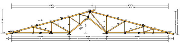 Pre engineered trusses finger lakes new york ny for Pre engineered trusses